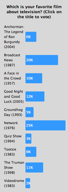 tv-poll-results.png